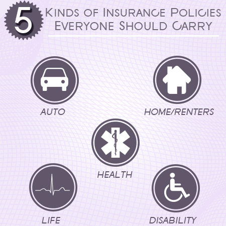 Kinds of Insurance Policies