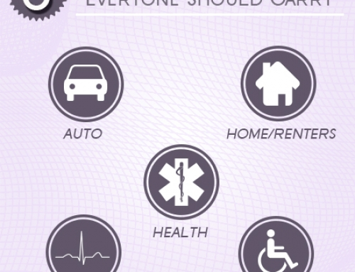 5 Kinds of Insurance Policies Everyone Should Carry